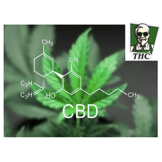 Full Spectrum CBD Oil (1000mcg) Mixed with THC Distillate (400mcg), 10ml Bottle